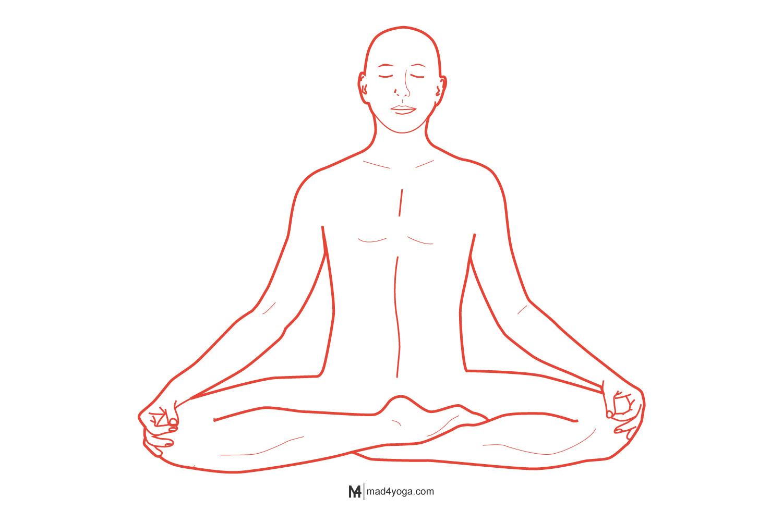 Siddhasana, la posición perfecta